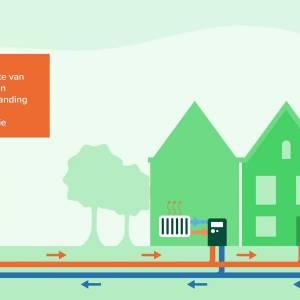 Informatiebijeenkomst over nieuw warmtenet dat door Delft gaat lopen